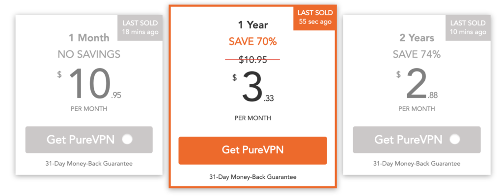 PureVPN Pricing Overview