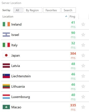 VyprVPN Location List Sorted by Ping